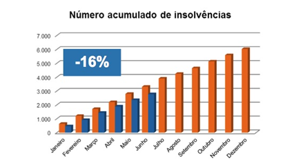 insolvencias.png